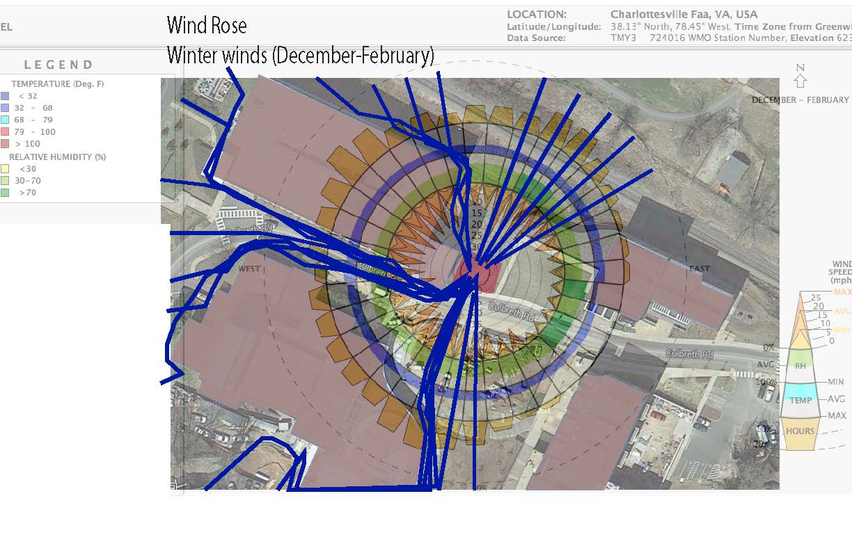 arch 2230 systems sites and building rachel brondstater wind rose summer wind rose winter